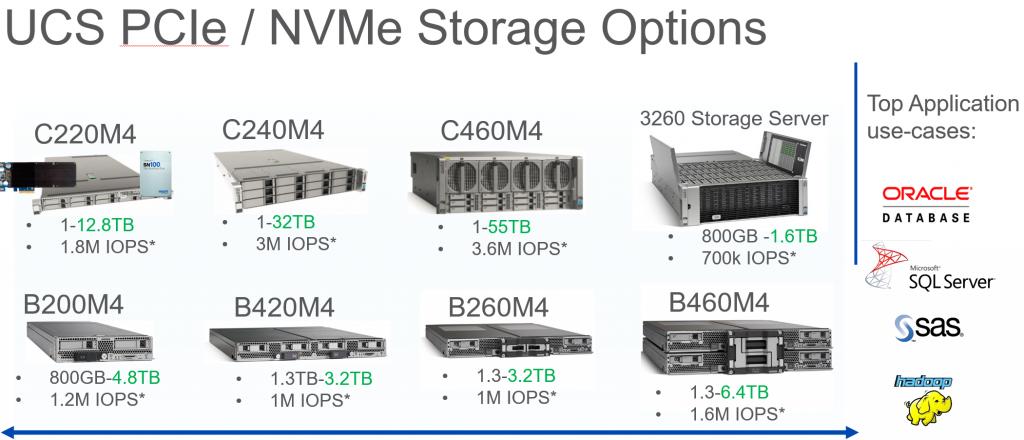 nvme-servers