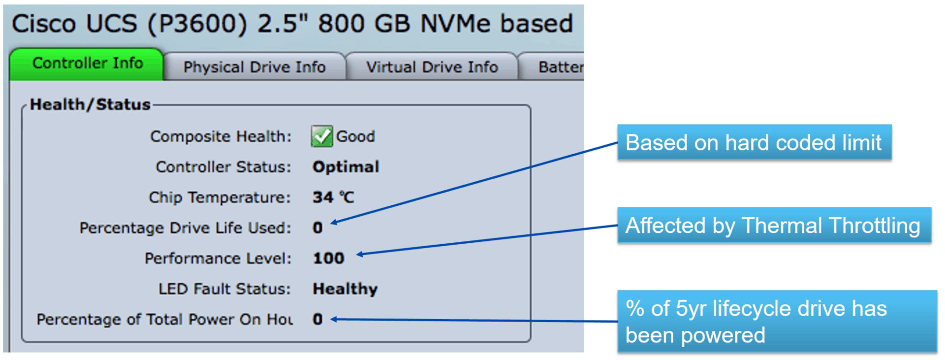 Top 5 reasons Why Cisco UCS with NVMe  – I Am Joost