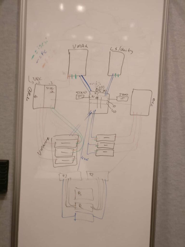 Whiteboarding with a customer