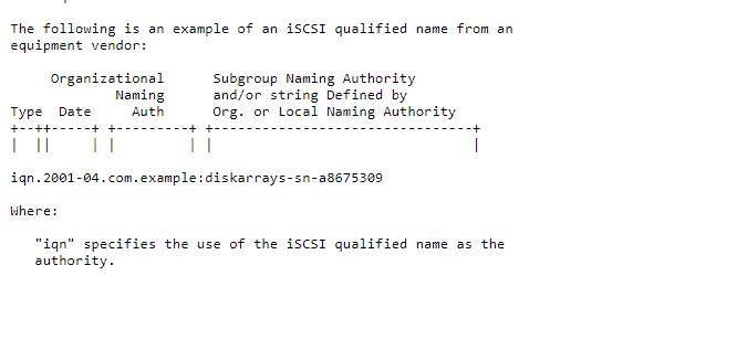 iSCSI Naming RFC 3721